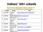 The original Gakkos web page in 1999
